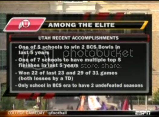 ESPN love for Ute Football